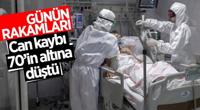 17 Haziran Türkiye'nin koronavirüs tablosu