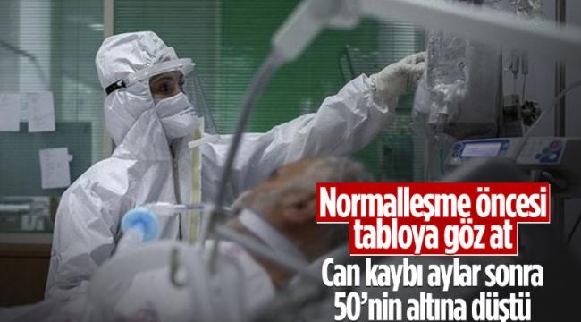 30 Haziran Türkiye'de koronavirüs tablosu
